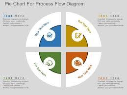 Unity Pie Chart Lr Pie Chart For Process Flow Diagram Flat Powerpoint Design
