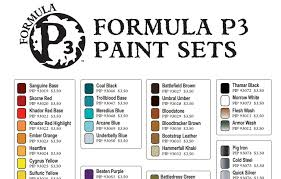Citadel Color Conversion Chart 9 Best Paint Color Reference Charts For Your Miniatures