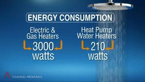 Gas Heat Pump Water Heater Energy Saving Heat Pumps Cna Singapore Interview