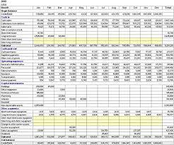 Monthly Cash Flow Statement Google Search Cash Flow