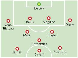 2021 manchester united manchester united fc team news manchester united line up vs liverpool includes donny van de. Man Utd Team News Vs Liverpool The Expected 4 2 3 1 Line Up With Pogba And Cavani To Start