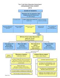 New York State Government Organizational Chart Creating The Future A 2020 Vision Plan For Library Service
