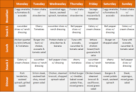 meal planning chart sample of dot s weekly meal menu dot to trot