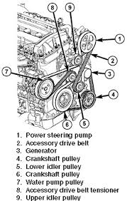 2 5 dodge avenger engine diagram 2 wiring diagrams online