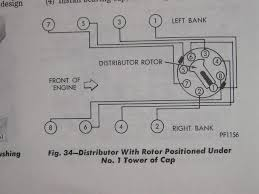 dave& 39;s place dodge electronic ignition Advance Mark 7 Wiring Diagram Wiring Diagram for 7 Wire