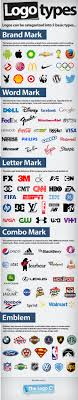 The 5 Logo Styles - What\u0027s Yours? - The Logo Company