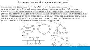 Презентация на тему РЕФЕРАТ По дисциплине Информационные  2 Различные