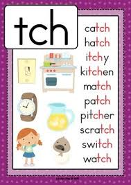 Thr Trigraph Anchor Chart Practice Click File Print