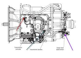 eaton auto shift wiring diagram 2006 quick start guide of wiring eaton automatic transmission wiring harness 43 wiring diagram images wiring diagrams motor starter control wiring forward