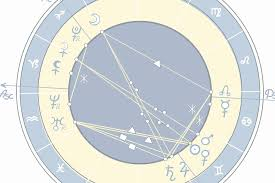 Natal Chart Cal Zodiacal For Astrology Enthusiasts