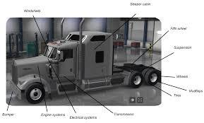 parts of a semi truck diagram truckfreighter com parts of a semi truck diagram
