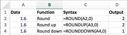Excel Round Formulas How To Round Up In Excel Quora