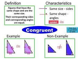 Coefficient Frayer Model Geometry Similarity Frayer Model Vocabulary Vocabulary They Will