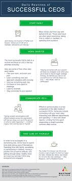 Daily Routines Of Successful Ceos Infographic