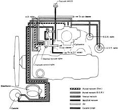 1989 nissan 240sx engine electrical schematic 1989 300zx wiring medium resolution of nissan 2 4l engine diagram wiring library 1989 nissan 240sx ka24e diagram ka24e