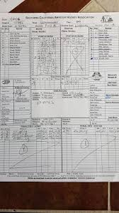 Hockey Score Sheet Magnificent Index Of Scoresheets