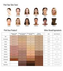 Qualified Skin Tone Names Dark Skin Undertones Chart Bare