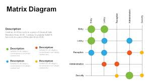 Relationships Matrix Diagram Pack Powerslides