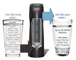 portable water filter system. Dricking Water - Buy Puritii Turn Nasty To Pure Portable Filter System T