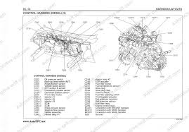 2003 hyundai sonata wiring diagrams hyundai getz engine diagram hyundai wiring diagrams