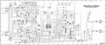 1958 jeep cj5 wiring schematic just another wiring diagram blog • 76 cj5 wiring diagram wiring diagrams rh 34 jennifer retzke de 1979 jeep cj5 wiring harness