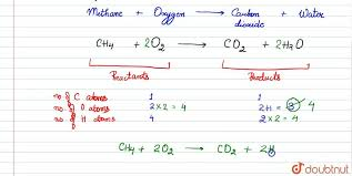 methane burns in oxygen to from carbon