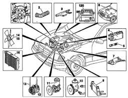 basic diesel engine diagram related keywords suggestions basic simple piston engine diagram image about wiring and