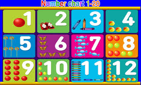 Number Chart For Toddlers Sada Margarethaydon Com