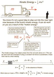 kinetic energy concept