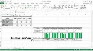 Win Loss Chart Excel Charts Sparklines Tutorialspoint