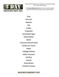 The 3 Day Military Diet Food List And Meals What To Eat On