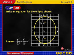 52 example 4 1a since the major axis is vertical substitute 25 for a 2 and 9 for b 2 in the form answer an equation of the ellipse is
