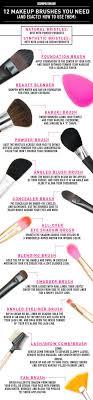 eye makeup brushes and their uses. 12 make-up kwasten die niet mogen ontbreken in je tasje en eye makeup brushes and their uses d
