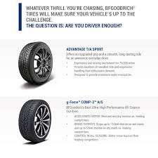 wver thrill you re chasing goodrich tires will make sure you r