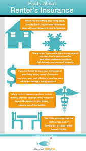 facts about er s insurance