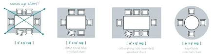 area rug sizes chart with luxury room size area rugs rug sizing dining for how to