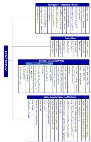 Air Operations Center Organizational Chart Welcome To Airchina