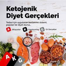 Ketojenik diyet faydalı mı zararlı mı?