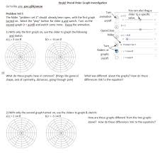 The Bagel Award-Winning Polar Graph Lesson – Insert Clever Math ...