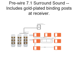 bose surround sound system wiring diagram images bose surround surround sound wiring 7 circuit diagrams