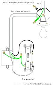 light fixture wiring diagram electrical installation fine see 2 way wiring diagram light fixture at Wiring Diagram Light Fixture