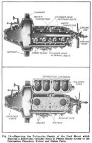 1924 ford model t wiring diagram ford model t engine overhead views of ford model t engine the head removed in one 1927 ford model t wiring diagram