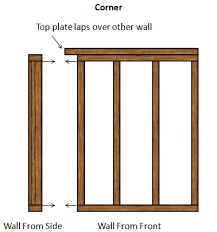 DIY House Addition Step 4 Framing DIYdiva