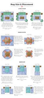 Get it Right: How To Pick the Perfect Rug Size for Your Room | DIY ...