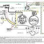 ez go textron wiring diagram nice designing ez go golf cart wiring good ideas ford wiring diagrams to ignition relay staeter relay distributor foot dimmer generator regulator great
