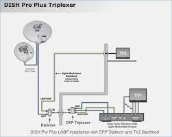 Dish Network Wiring Diagrams Wiring Schematic Diagram