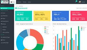 Bulma Charts Home Page Bulma Themes And Templates