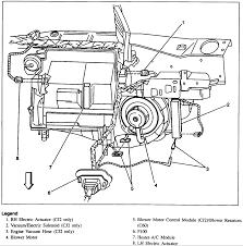 1998 pontiac grand prix engine diagram wiring diagrams second 1998 pontiac grand prix engine diagram wiring diagram sch 1998 pontiac grand prix engine diagram