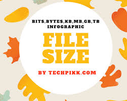 Bits And Bytes Conversion Chart File Size Chart Bits Bytes Kb Mb Gb Tb Infographic