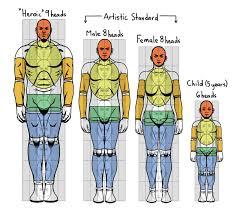 Human Proportions Chart Standard Proportions Of The Human Body Makingcomics Com